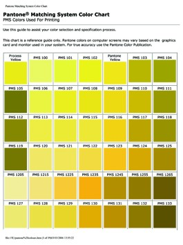 Plastic Injection Molding - PMS Pantone Matching System Color Chart